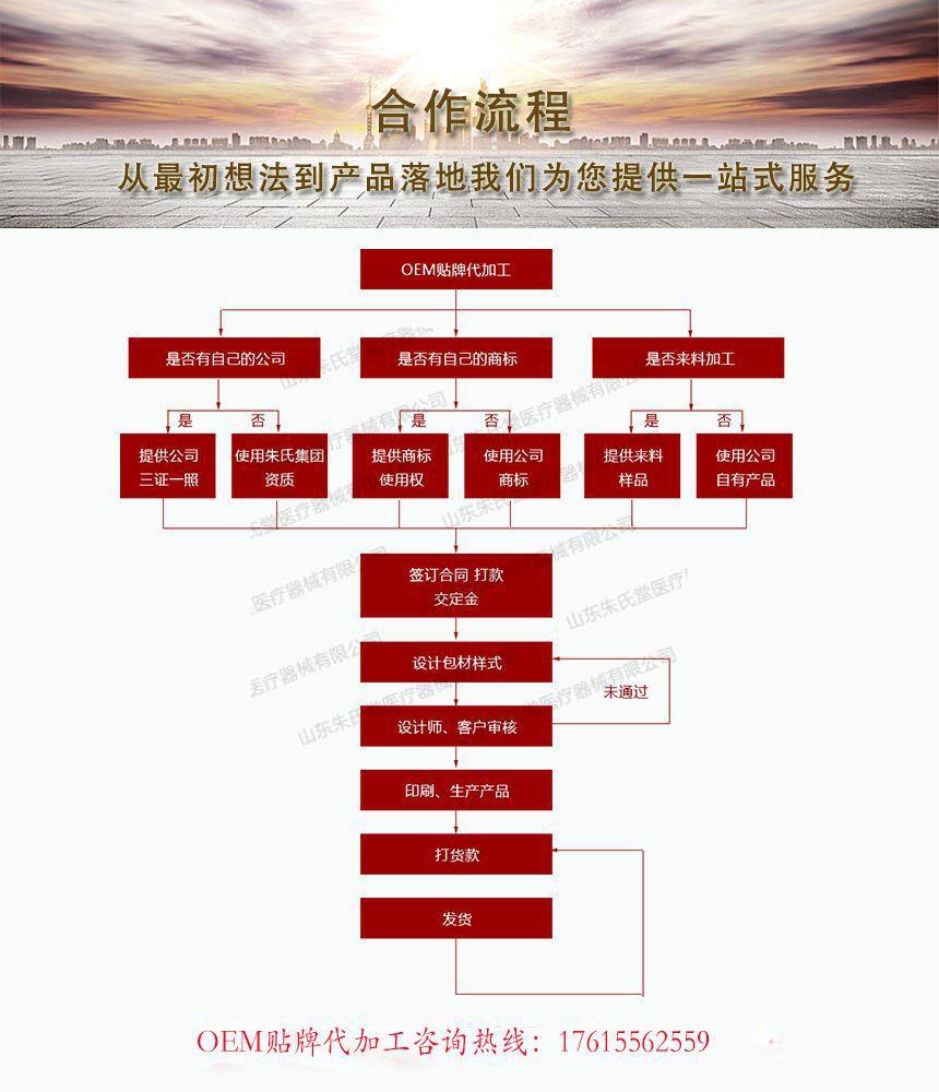黑膏药OEM贴牌代加工生产厂家-山东朱氏堂医疗器械有限公司